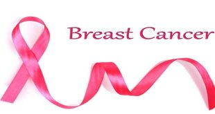 Breast-Cancer-Help